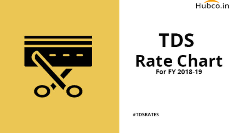 Tds Rates Chart For Fy 2018 19 And Ay 2019 20
