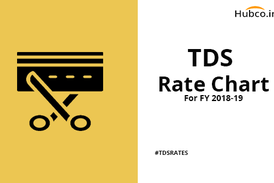 tds rates chart
