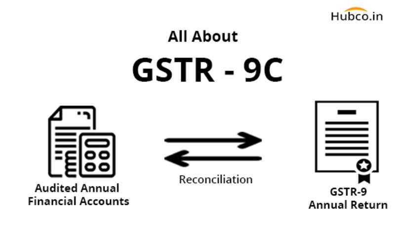 GSTR-9c GSt reconciliation